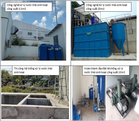 Công nghệ xử lý nước thải sinh hoạt chuẩn nhất